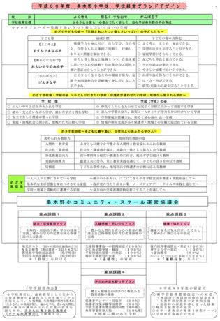 平成30年度 串木野小学校 学校経営グランドデザイン