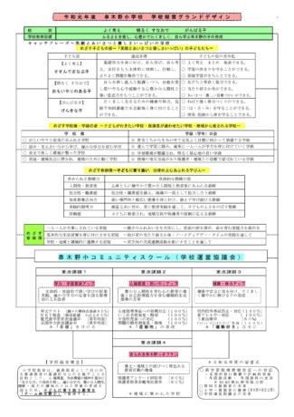 平成31年度 串木野小学校 学校経営グランドデザイン